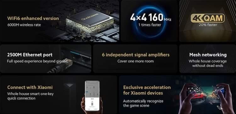 Xiaomi AX6000 Wireless Router